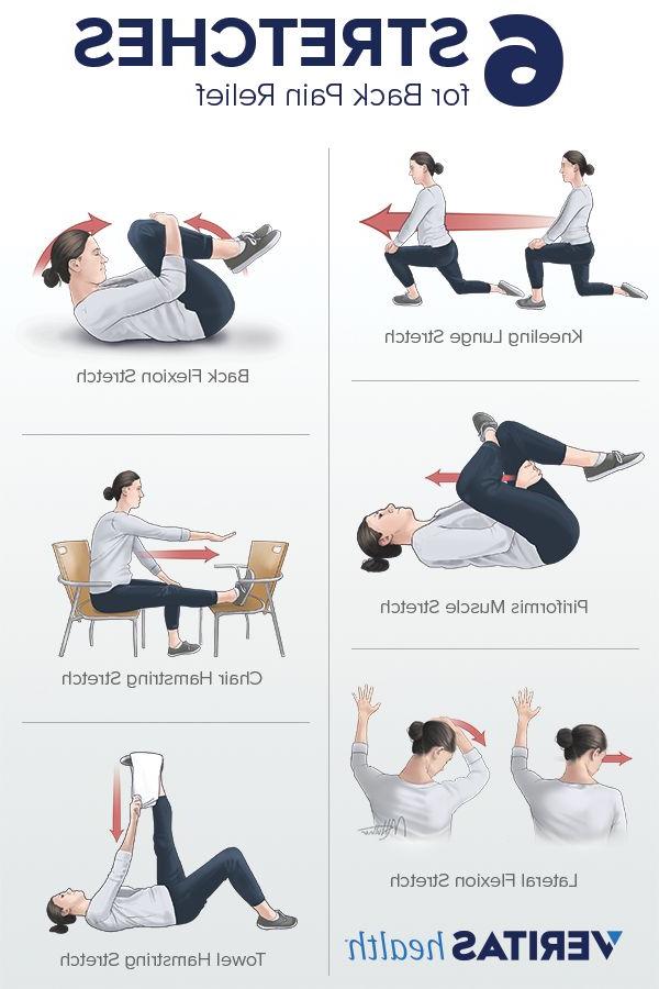 Comment soigner mal de dos